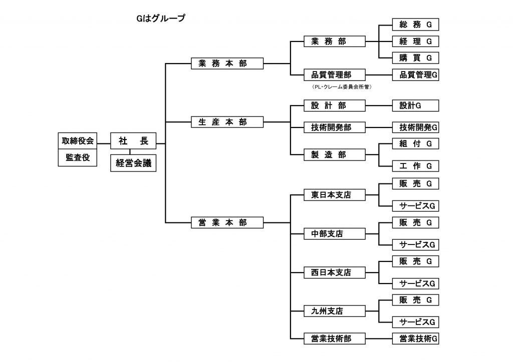 soshiki20190401